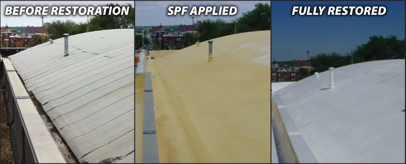 spray on roofing
